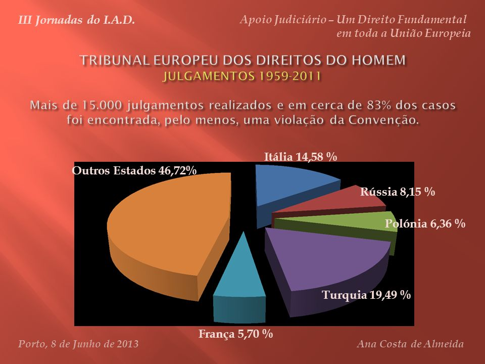 III Jornadas do I.A.D. Apoio Judiciário – Um Direito Fundamental. em toda a União Europeia.
