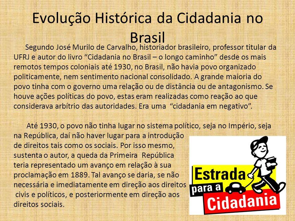 Evolução Histórica da Cidadania no Brasil