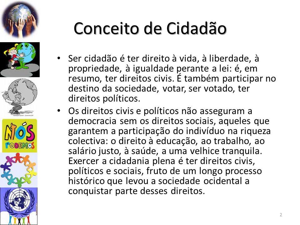 Conceito de Cidadão