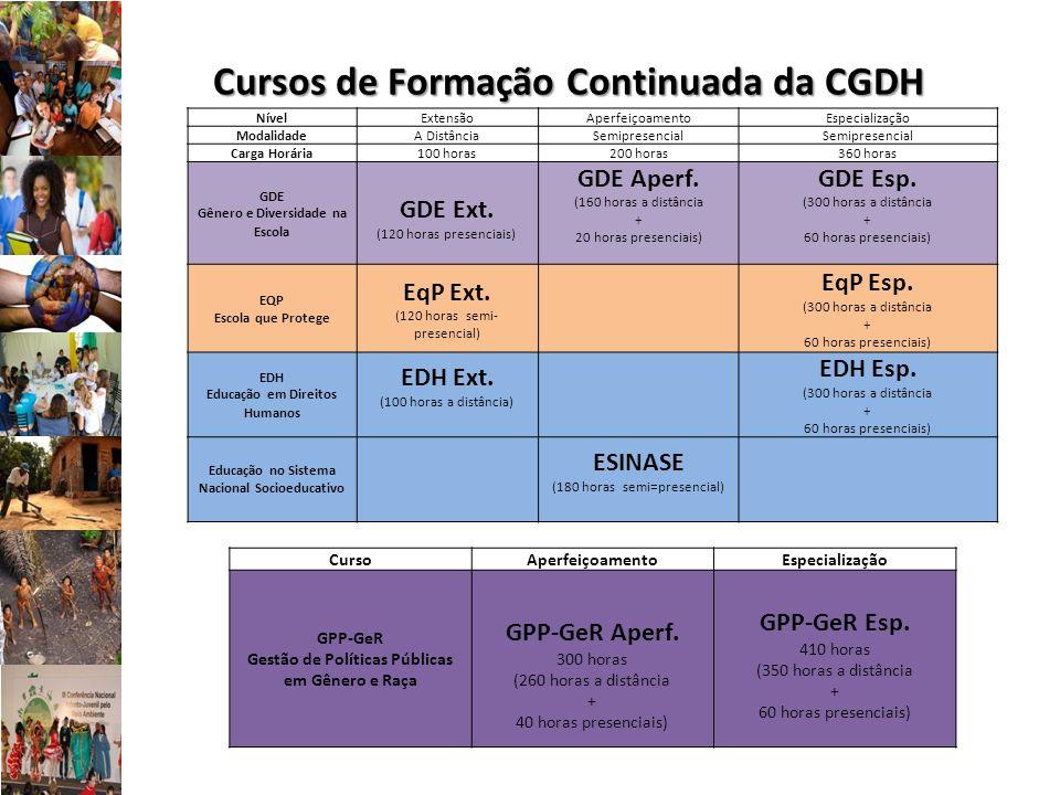 Cursos de Formação Continuada da CGDH