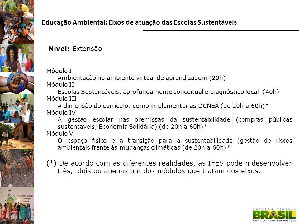 Educação Ambiental: Eixos de atuação das Escolas Sustentáveis