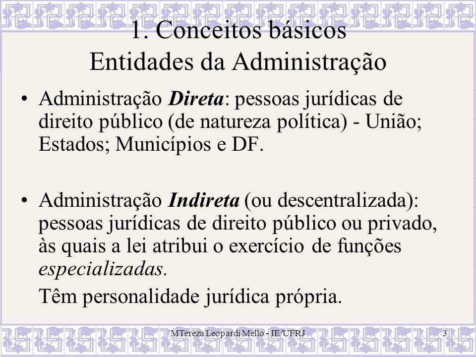 1. Conceitos básicos Entidades da Administração