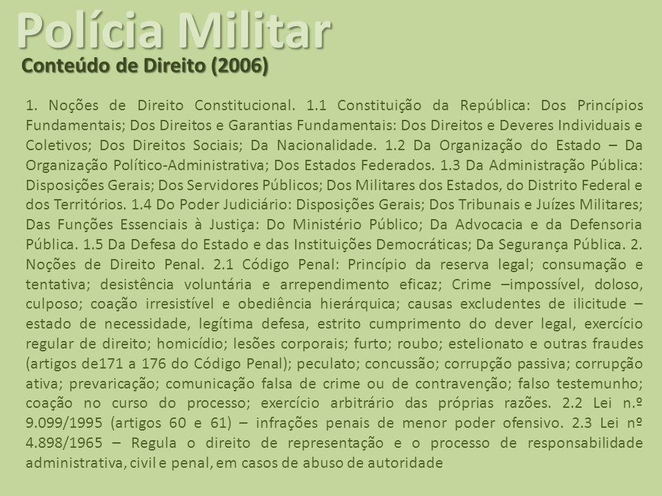 Polícia Militar Conteúdo de Direito (2006)