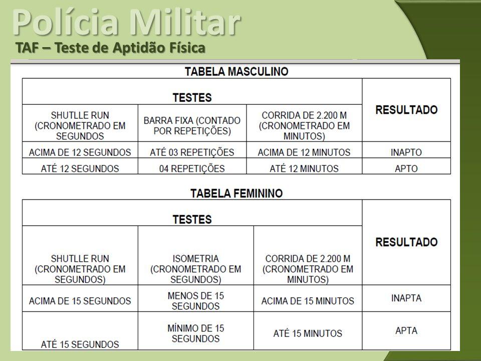 Polícia Militar TAF – Teste de Aptidão Física