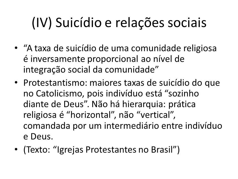 (IV) Suicídio e relações sociais