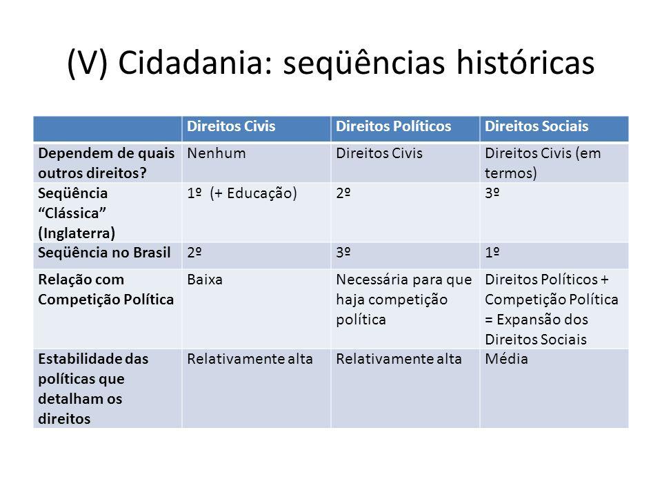 (V) Cidadania: seqüências históricas