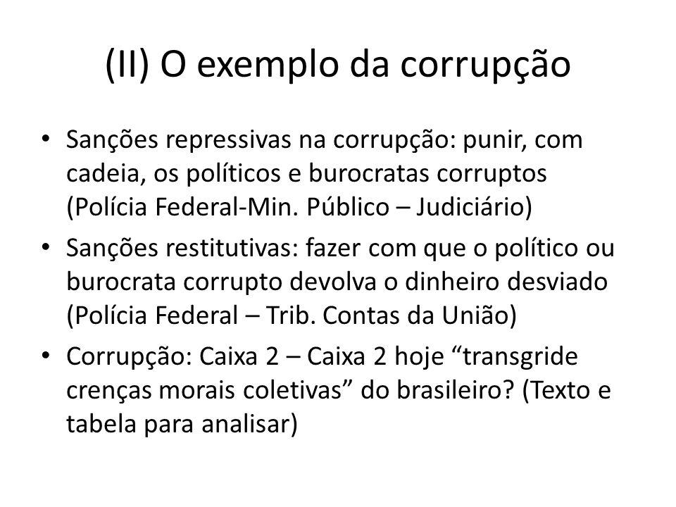 (II) O exemplo da corrupção