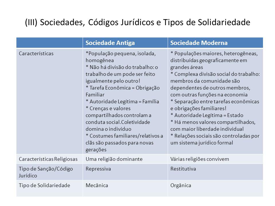 (III) Sociedades, Códigos Jurídicos e Tipos de Solidariedade