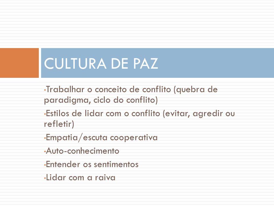 CULTURA DE PAZ Trabalhar o conceito de conflito (quebra de paradigma, ciclo do conflito)