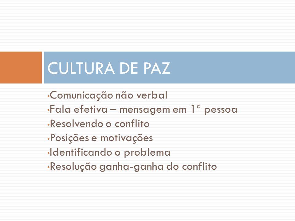 CULTURA DE PAZ Comunicação não verbal