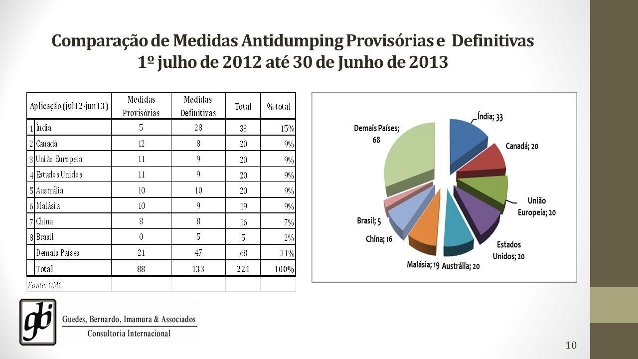 Comparação de Medidas Antidumping Provisórias e Definitivas 1º julho de 2012 até 30 de Junho de 2013