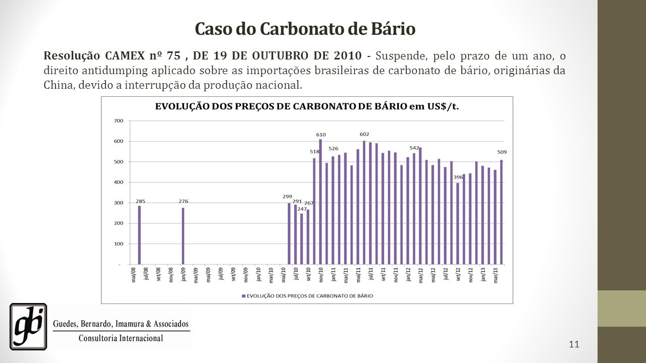 Caso do Carbonato de Bário