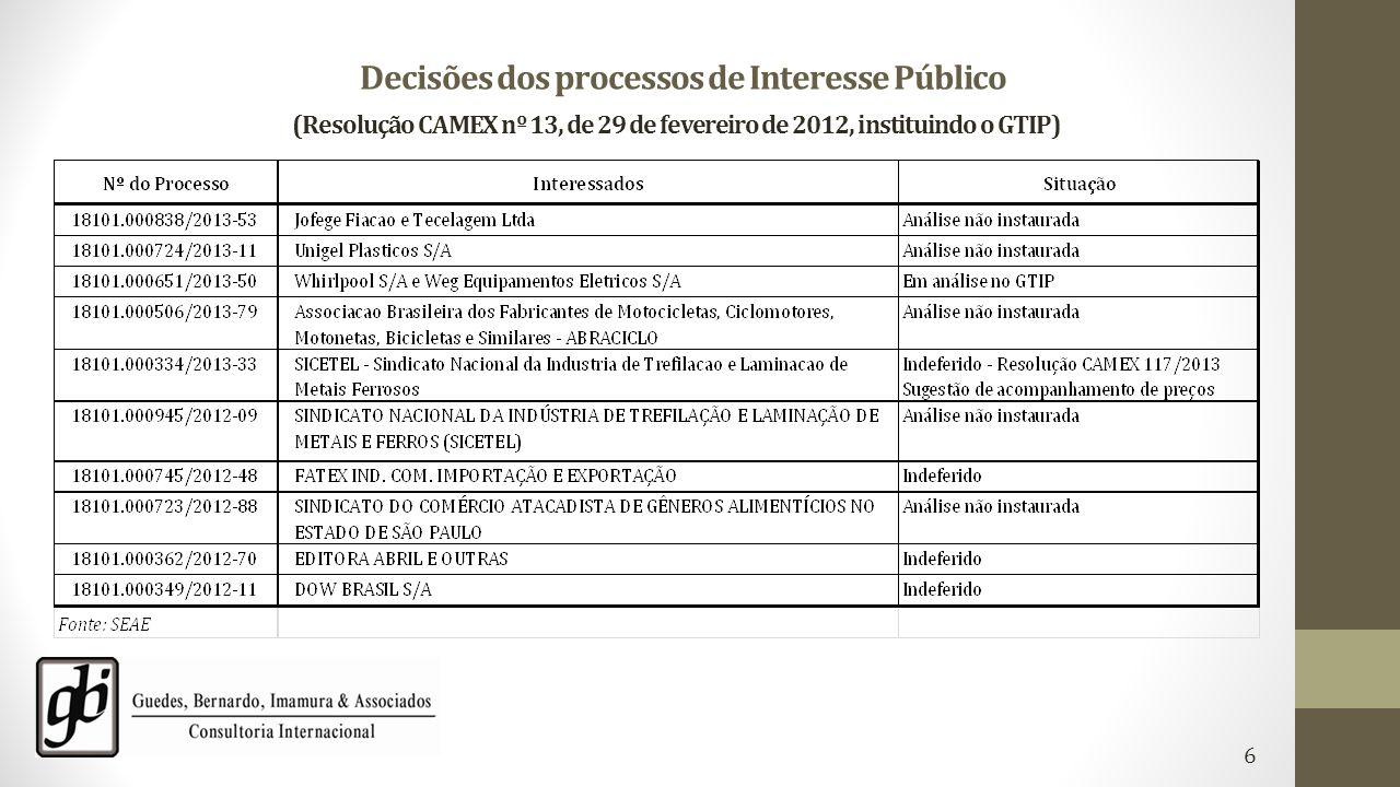 Decisões dos processos de Interesse Público