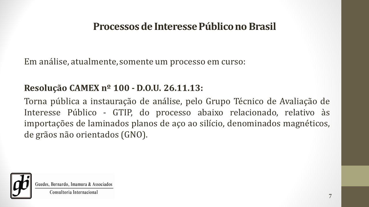 Processos de Interesse Público no Brasil