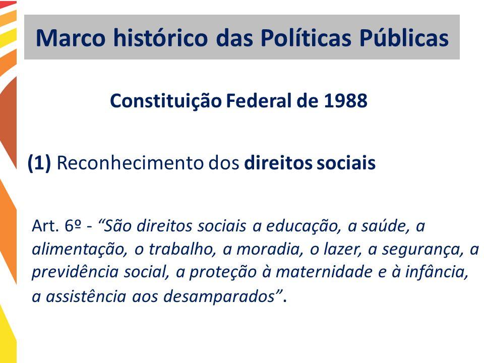 Marco histórico das Políticas Públicas