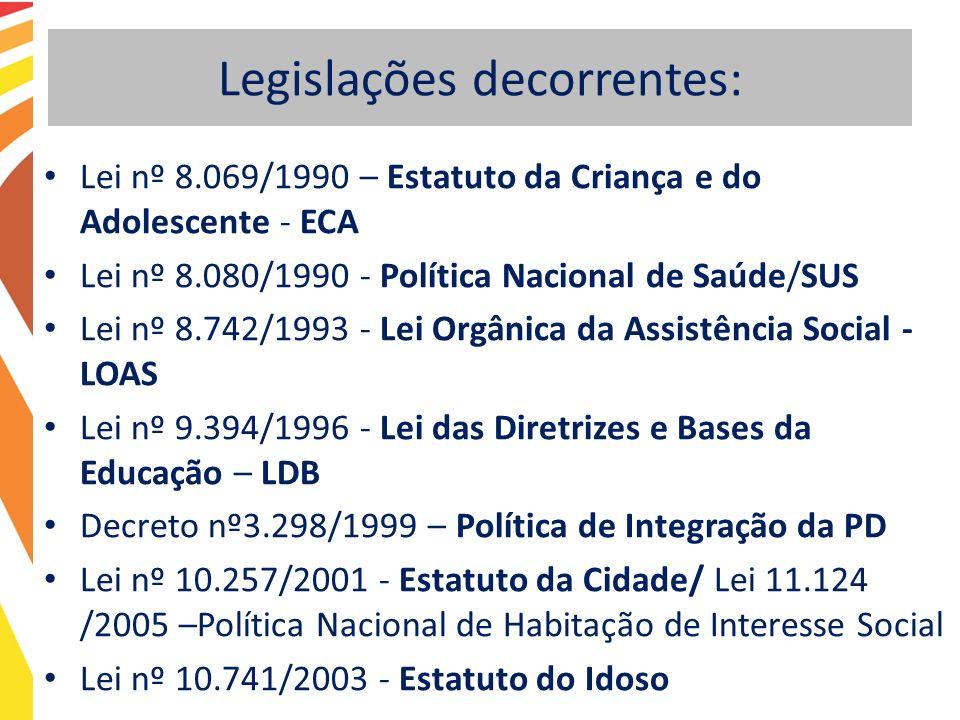 Legislações decorrentes: