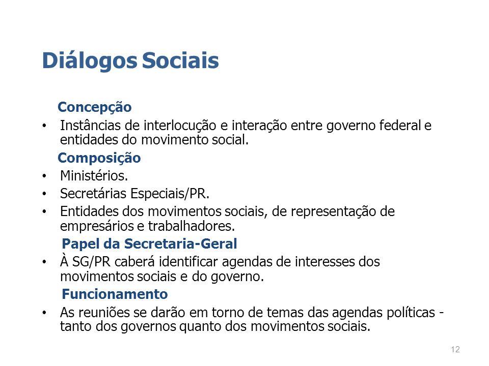 Diálogos Sociais Concepção