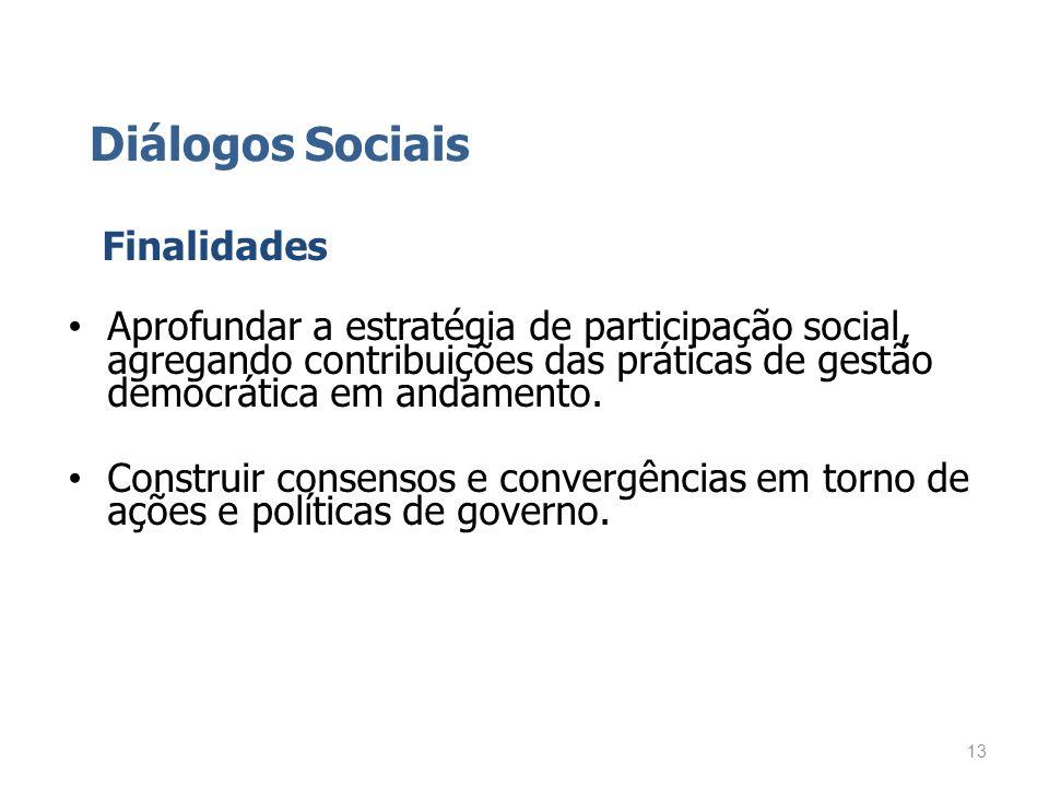 Diálogos Sociais Finalidades