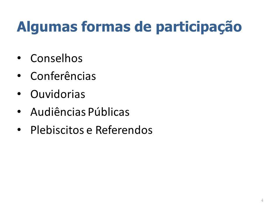 Algumas formas de participação