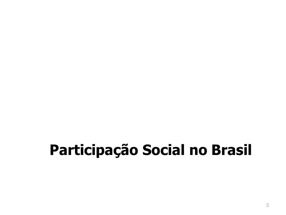 Participação Social no Brasil