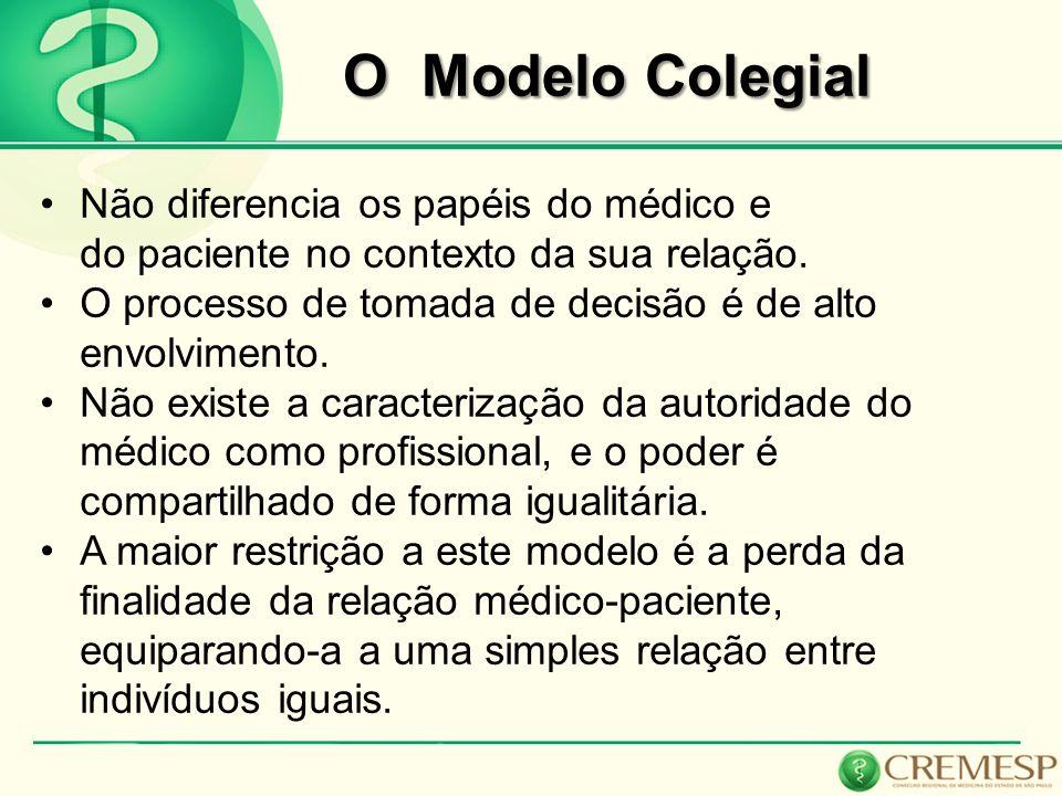 O Modelo Colegial Não diferencia os papéis do médico e do paciente no contexto da sua relação.