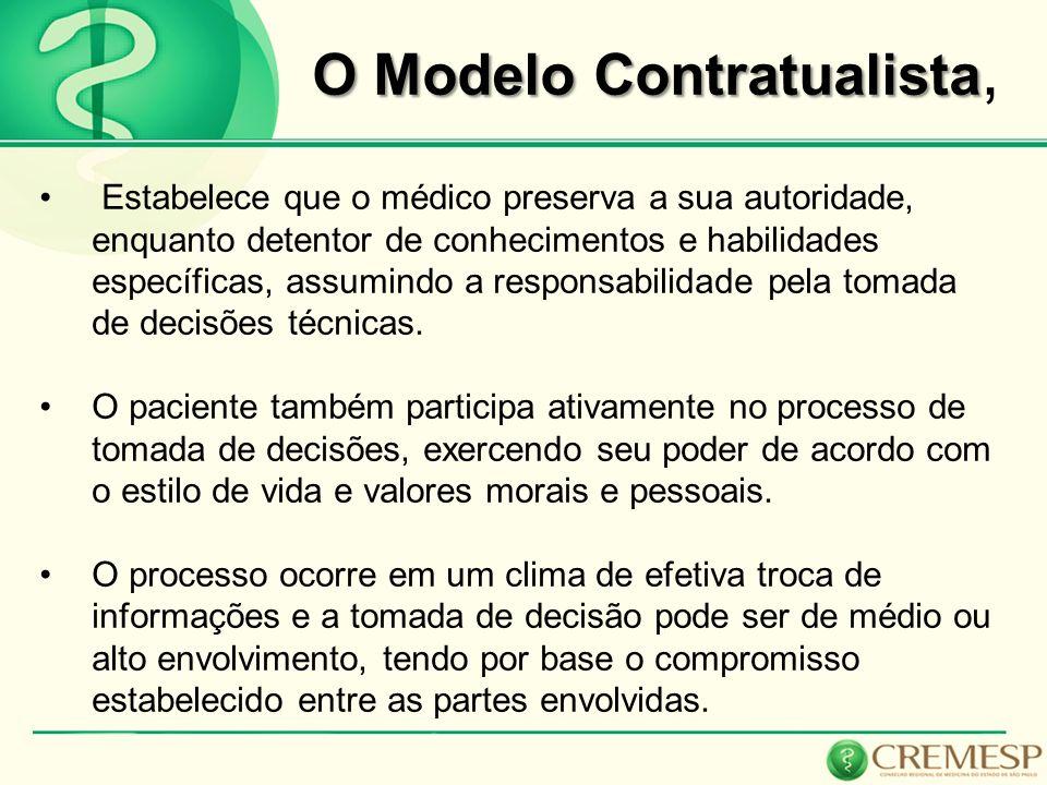 O Modelo Contratualista,