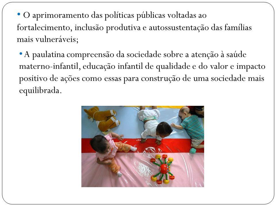 O aprimoramento das políticas públicas voltadas ao fortalecimento, inclusão produtiva e autossustentação das famílias mais vulneráveis;