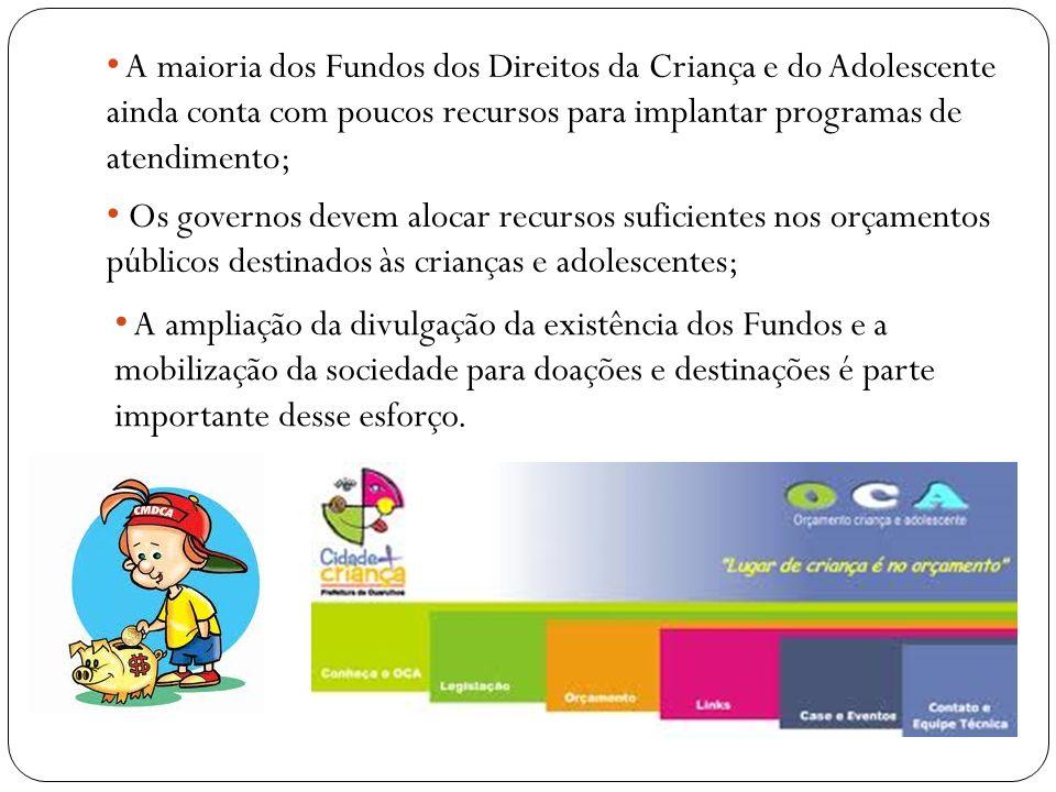 A maioria dos Fundos dos Direitos da Criança e do Adolescente ainda conta com poucos recursos para implantar programas de atendimento;
