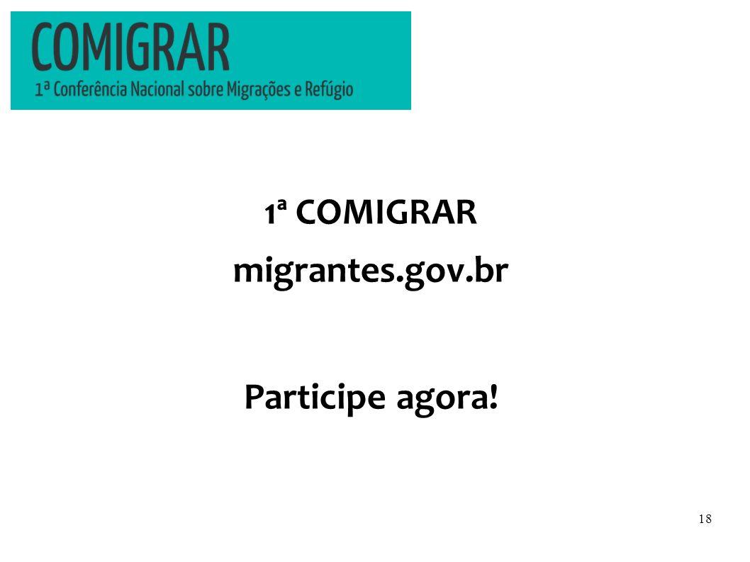 1ª COMIGRAR migrantes.gov.br Participe agora!
