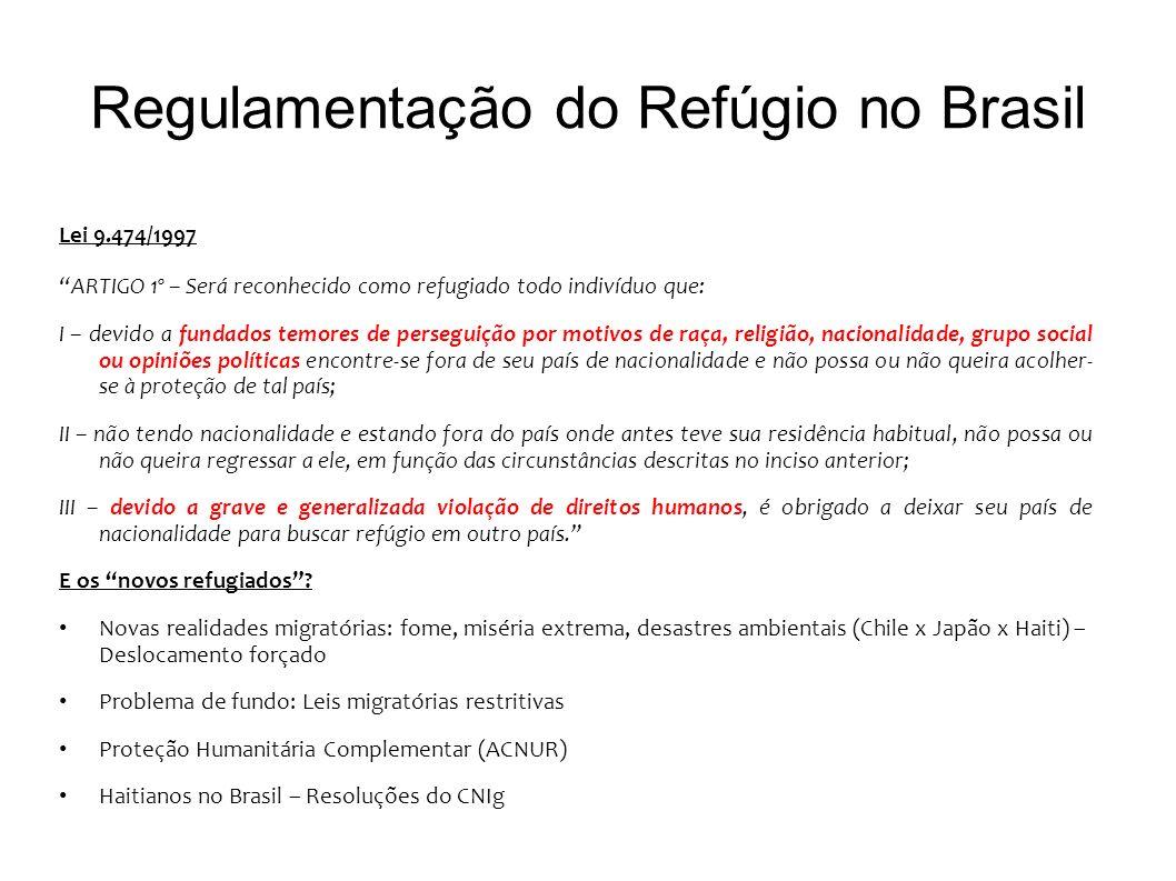 Regulamentação do Refúgio no Brasil