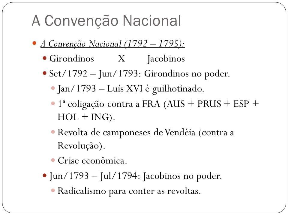 A Convenção Nacional A Convenção Nacional (1792 – 1795):