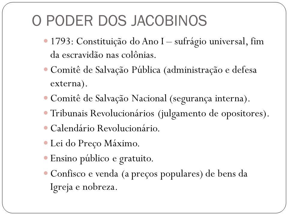 O PODER DOS JACOBINOS 1793: Constituição do Ano I – sufrágio universal, fim da escravidão nas colônias.