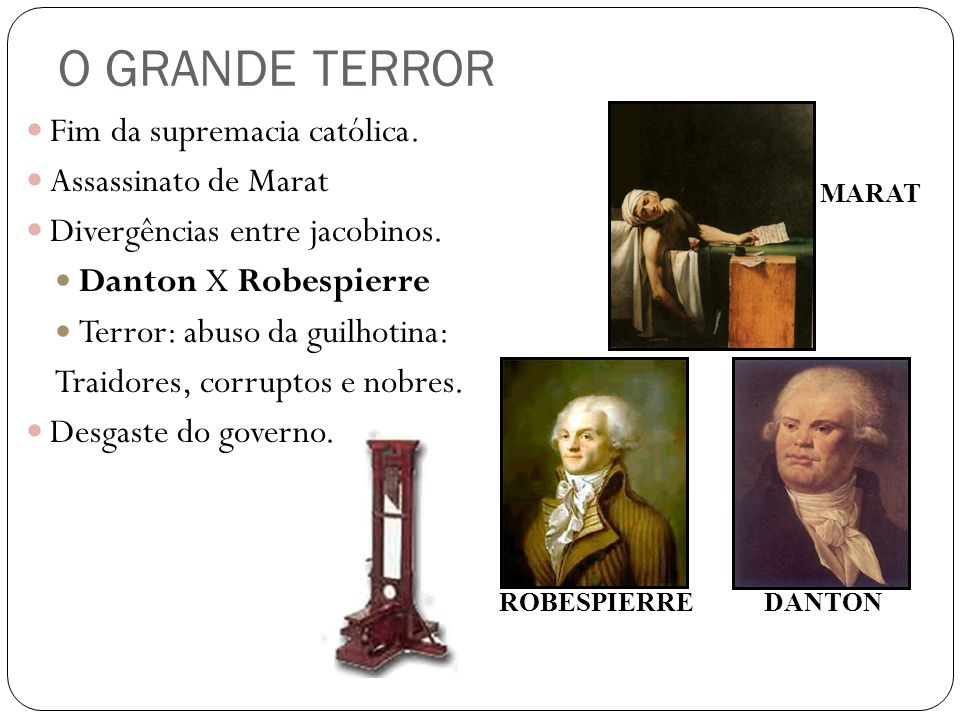 O GRANDE TERROR Fim da supremacia católica. Assassinato de Marat