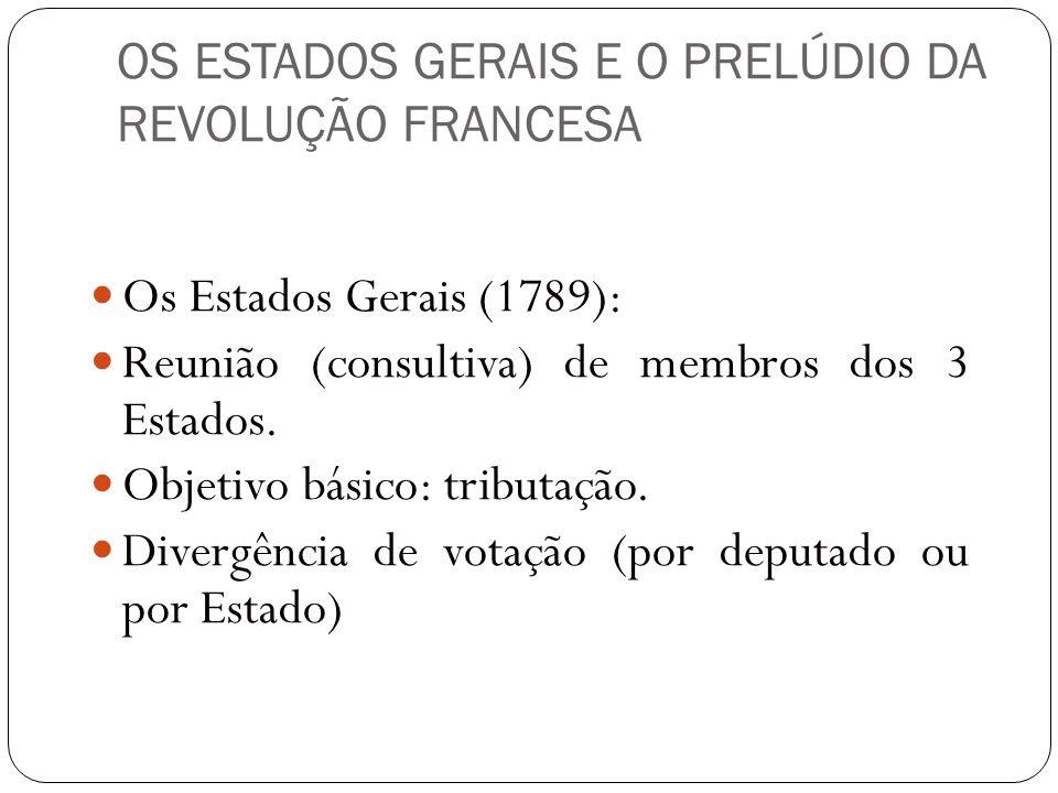 OS ESTADOS GERAIS E O PRELÚDIO DA REVOLUÇÃO FRANCESA