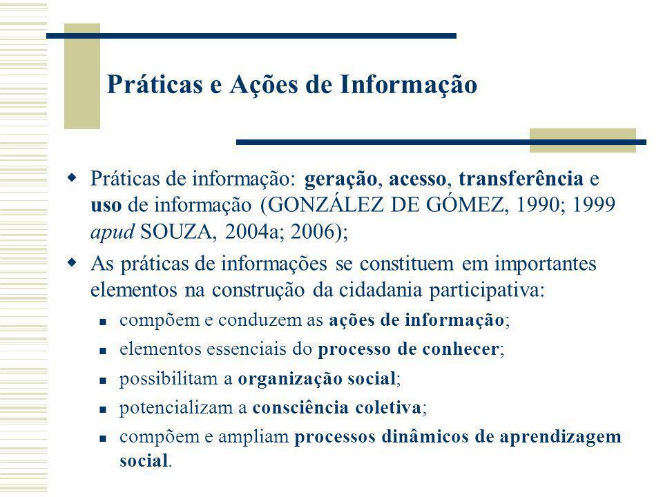 Práticas e Ações de Informação