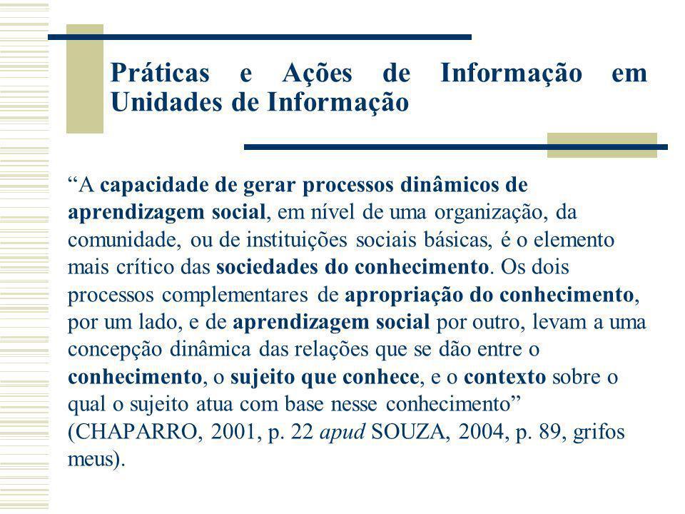 Práticas e Ações de Informação em Unidades de Informação