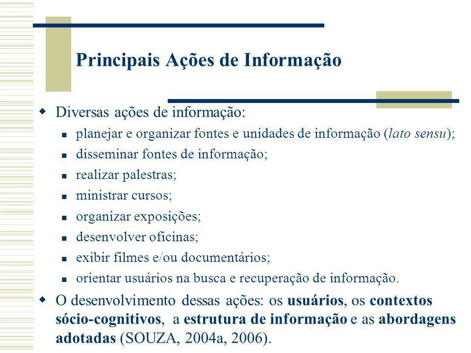 Principais Ações de Informação