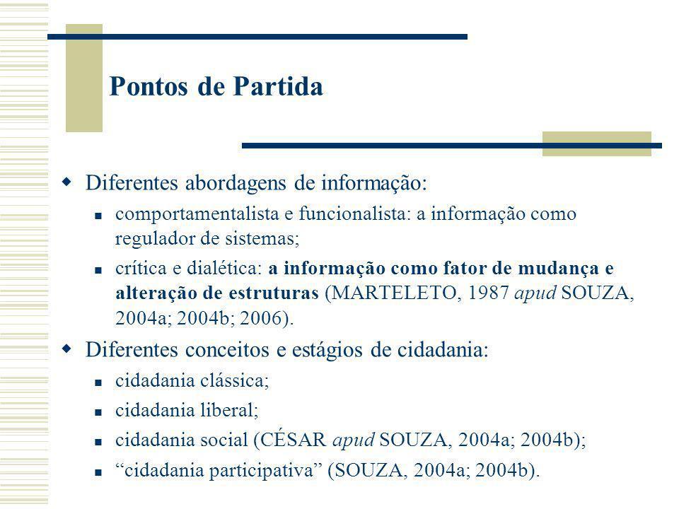 Pontos de Partida Diferentes abordagens de informação: