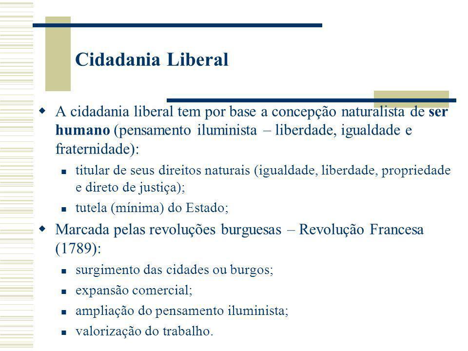 Cidadania Liberal