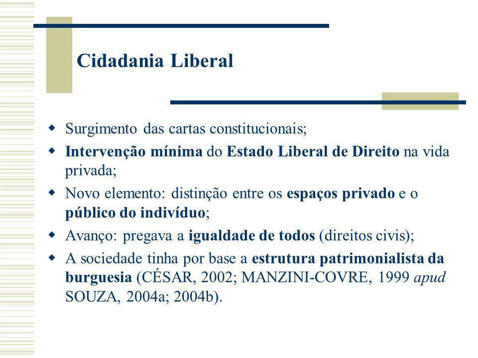 Cidadania Liberal Surgimento das cartas constitucionais;