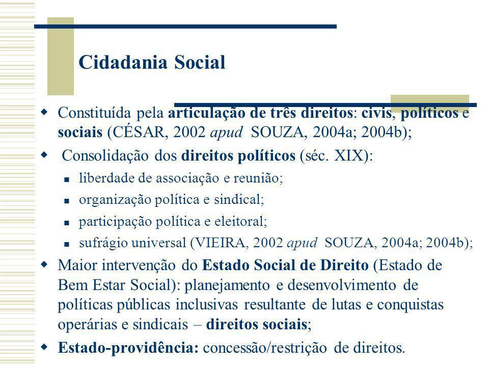 Cidadania Social Constituída pela articulação de três direitos: civis, políticos e sociais (CÉSAR, 2002 apud SOUZA, 2004a; 2004b);