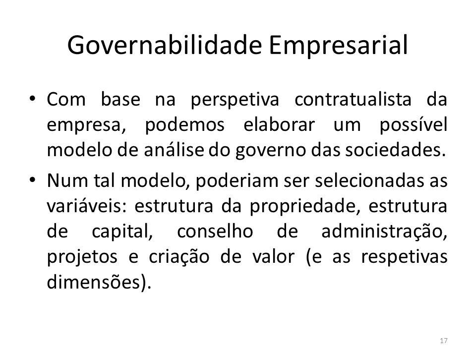 Governabilidade Empresarial