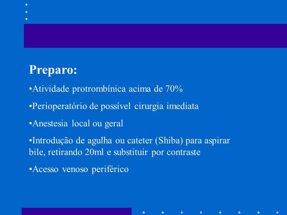 Preparo: Atividade protrombínica acima de 70%
