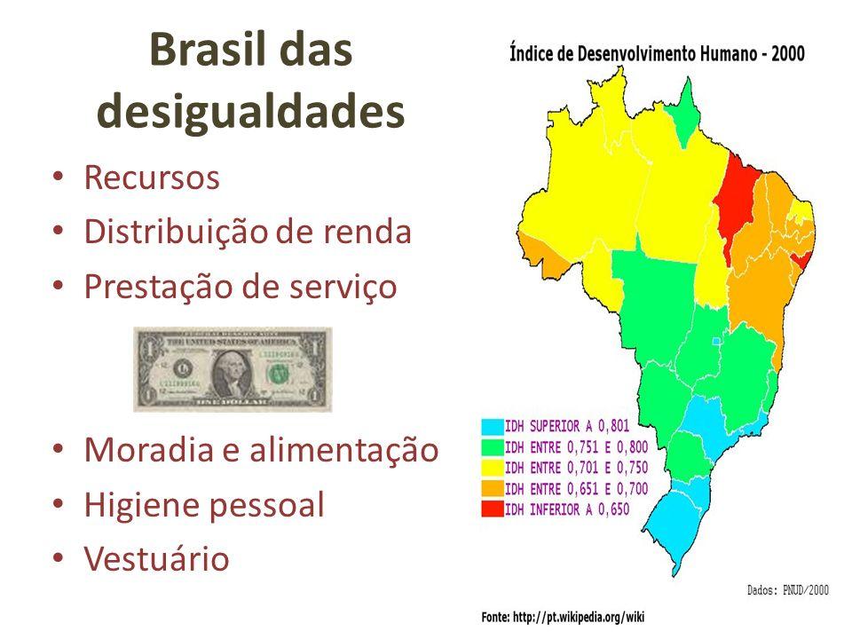 Brasil das desigualdades