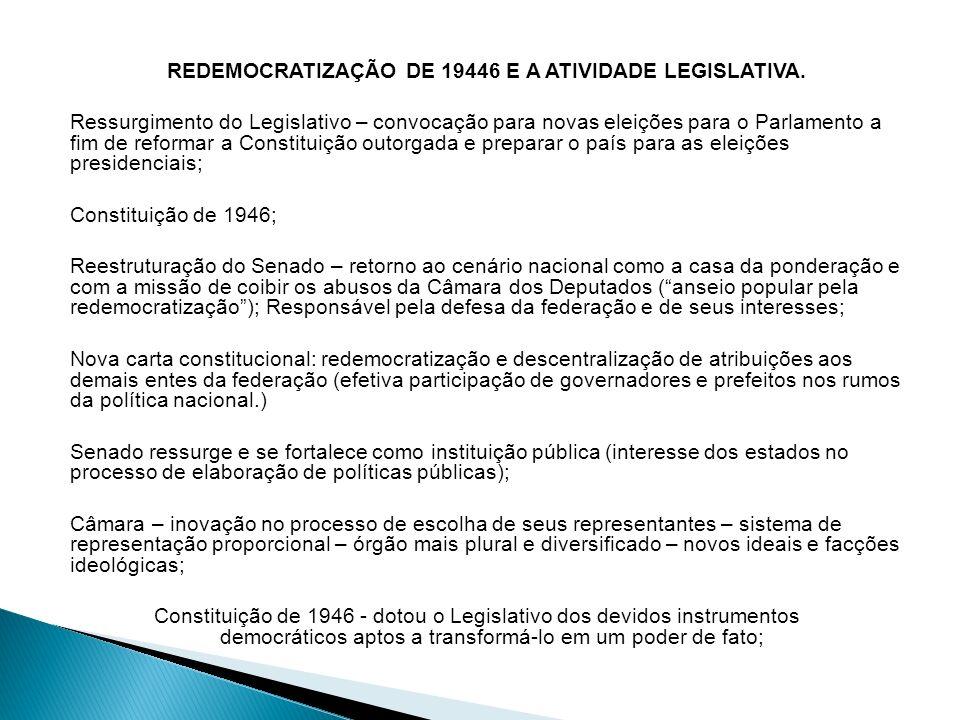 REDEMOCRATIZAÇÃO DE 19446 E A ATIVIDADE LEGISLATIVA.