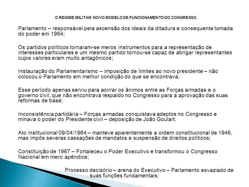 O REGIME MILITAR: NOVO MODELO DE FUNCIONAMENTO DO CONGRESSO.