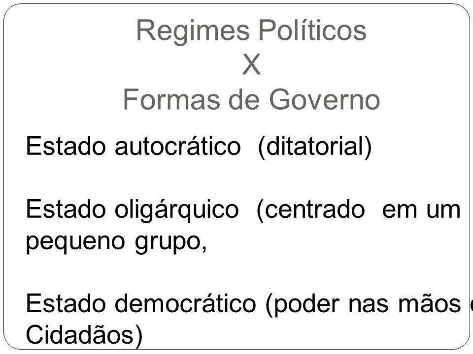 Regimes Políticos X Formas de Governo