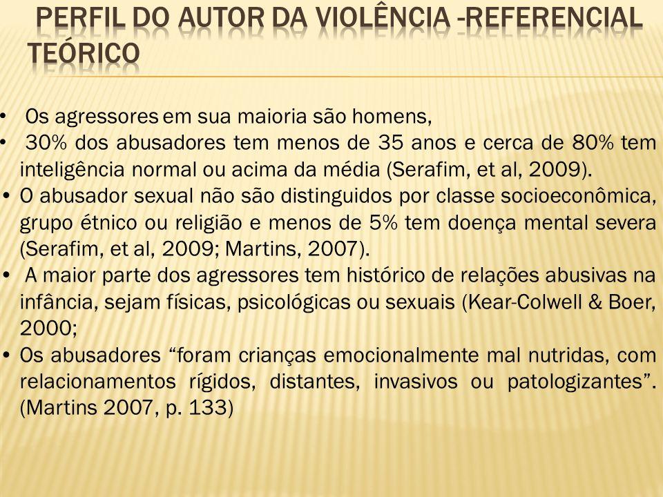 perfil do autor da violência -Referencial teórico
