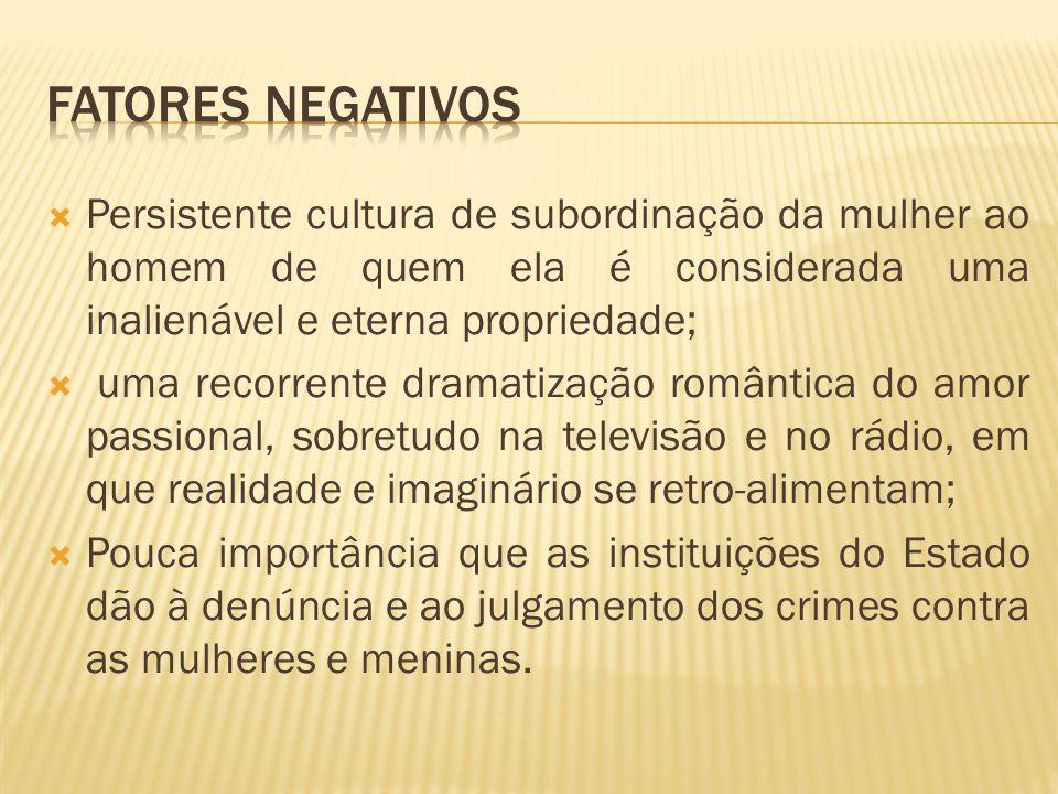 Fatores negativos Persistente cultura de subordinação da mulher ao homem de quem ela é considerada uma inalienável e eterna propriedade;