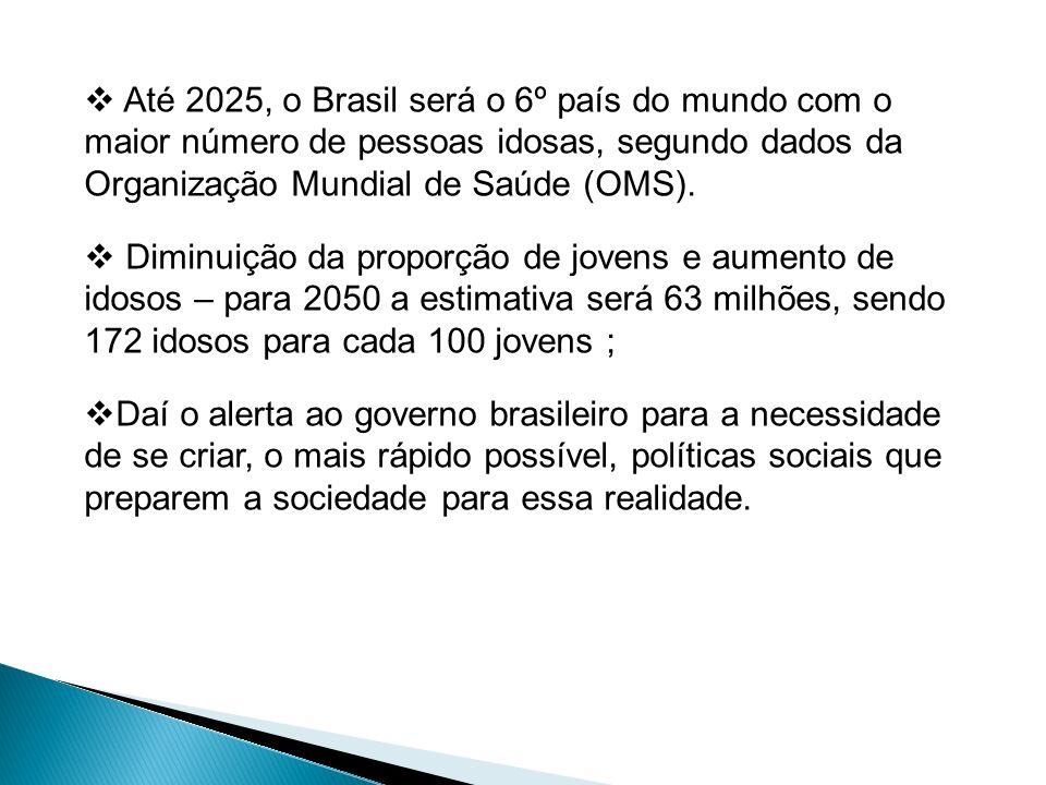 Até 2025, o Brasil será o 6º país do mundo com o maior número de pessoas idosas, segundo dados da Organização Mundial de Saúde (OMS).